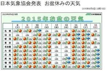 2015年8月お盆の天気図.jpg