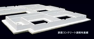 鉄筋コンクリート連続布基礎.jpg