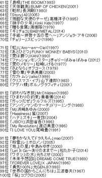 Mステ 世界に誇る日本の歌ベスト61位~100位.jpg